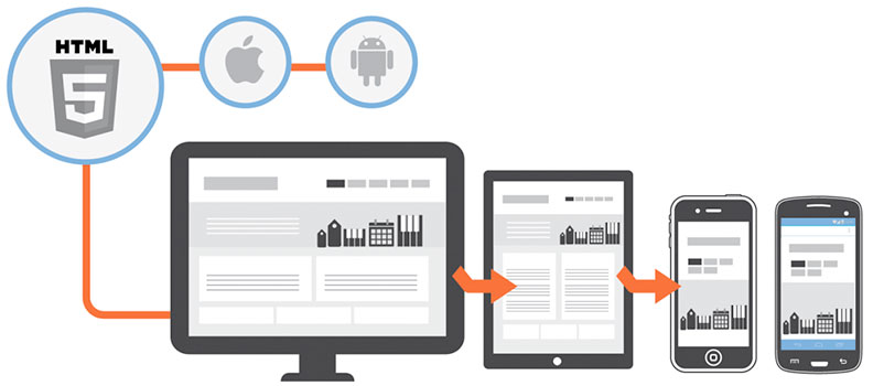 desarrollo-aplicaciones-hibridas-html5-i-cloud-seven-blog