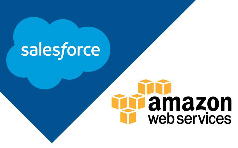 Salesforce-y-AWS-i-cloud-seven-blog
