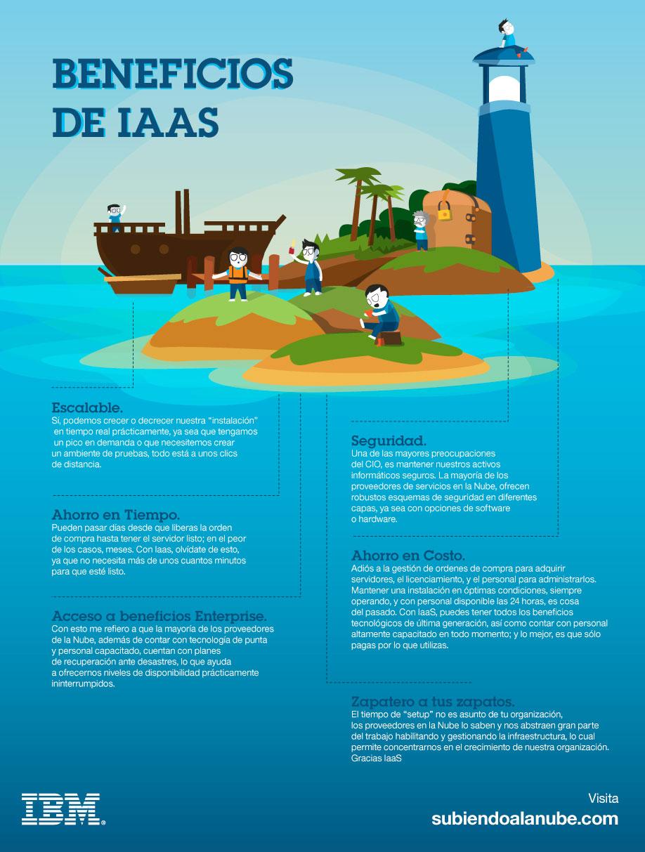 beneficios-de-IaaS-i-cloud-seven-blog