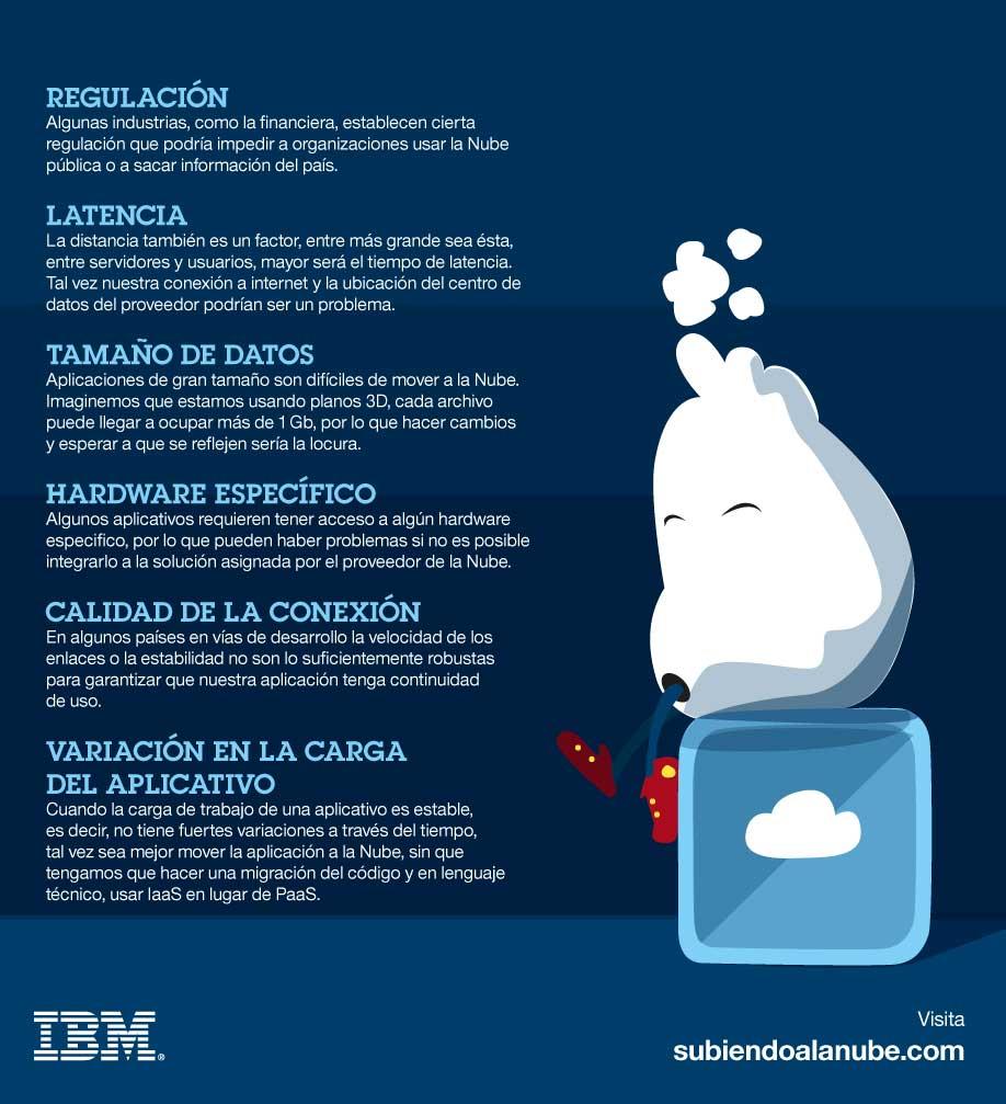 Aplicaciones-compatibles-con-la-nube-i-cloud-seven-blog
