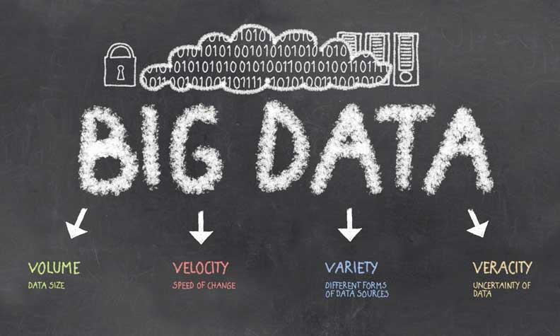 big-data-analisis-en-tiempo-real-i-cloud-seven-blog