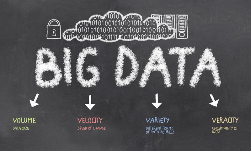 Big-data-para-ventas-i-cloud-seven-blog